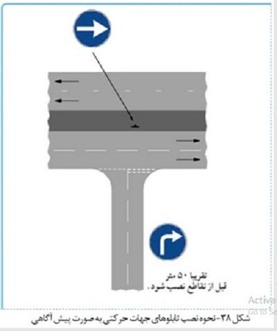 صادر کننده انواع علائم رانندگی